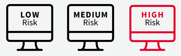 high risk site